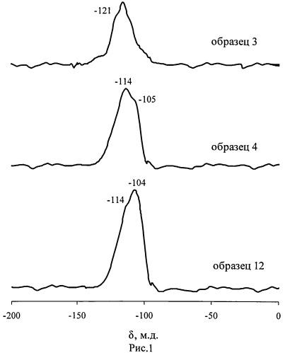 Катализатор дегидрирования с4-с5 парафиновых углеводородов