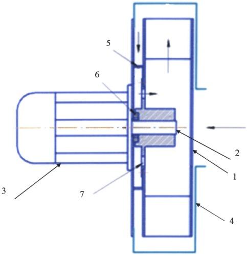 Вентилятор высокого давления установки для сушки с использованием горячего газа