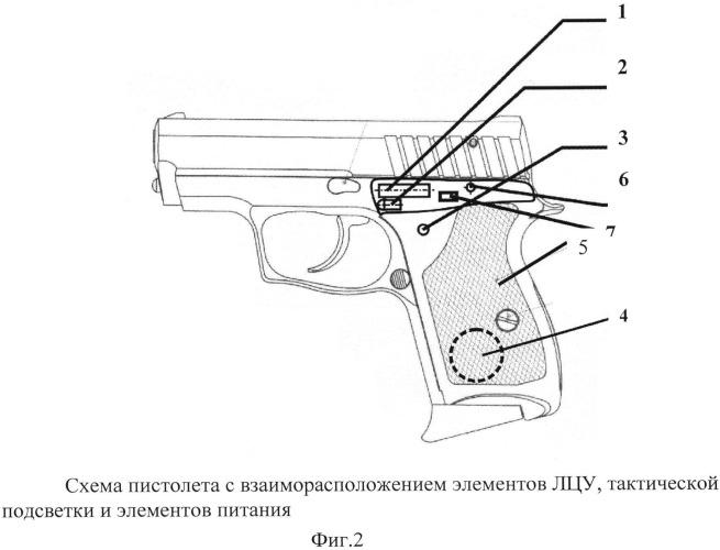Пистолет с лазерным целеуказателем