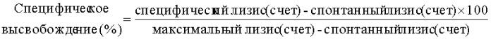 Антитела против интерлейкина 17 (ил-17) человека и их применение