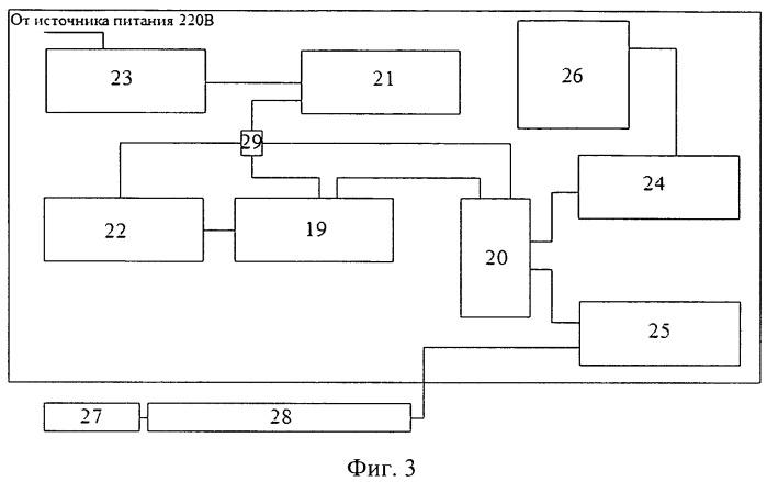 Система регистрации параметров закачиваемых в скважину жидкостей
