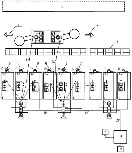 Автоматизированная система аэрогазового контроля и предотвращения взрыва в забое