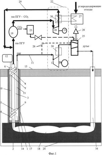 Комплекс для газификации угля