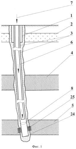 Способ восстановления самозадавливающейся газовой скважины с аномально низким пластовым давлением
