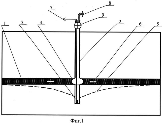 Способ предотвращения геодинамических явлений при подземной разработке газоносного угольного пласта