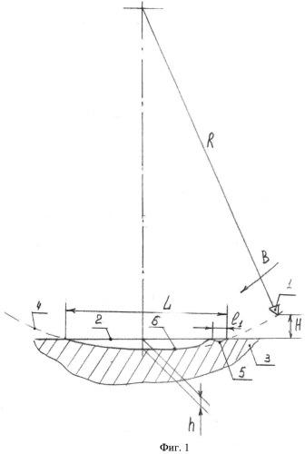 Способ сравнительной оценки свойств материалов по отношению общей длины следа маятникового скрайбирования к длине лунки отскока