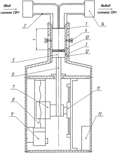 Устройство для измерения параметров диэлектриков на сверхвысоких частотах
