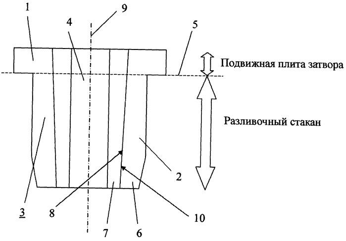 Подвижная плита затвора и/или разливочный стакан, способ изготовления и способ ремонта подвижной плиты затвора и/или разливочного стакана