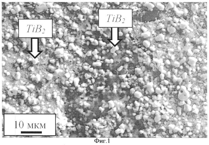 Способ нанесения электроэрозионностойких покрытий на основе диборида титана и меди на медные электрические контакты