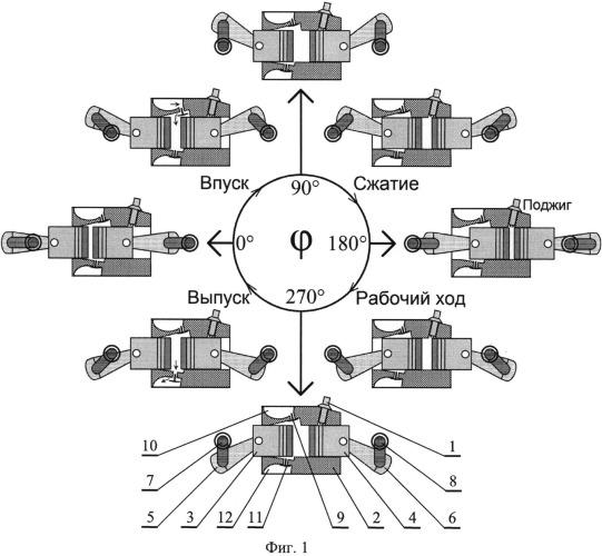 Двухпоршневой двигатель