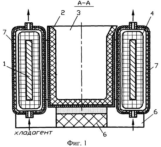 Электромагнитная тигельная плавильная печь с горизонтальным магнитопроводом и магнитным потоком