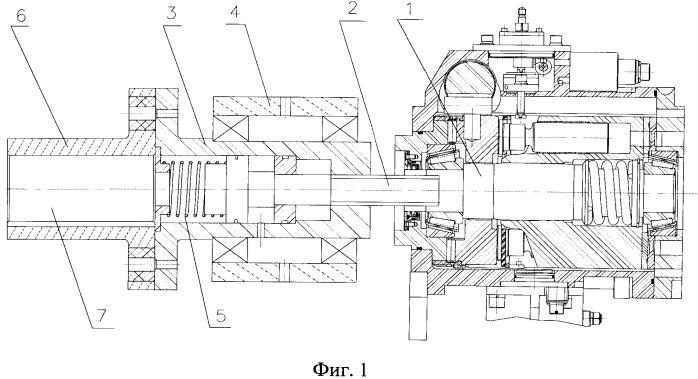 Стенд для испытания трансмиссий машин