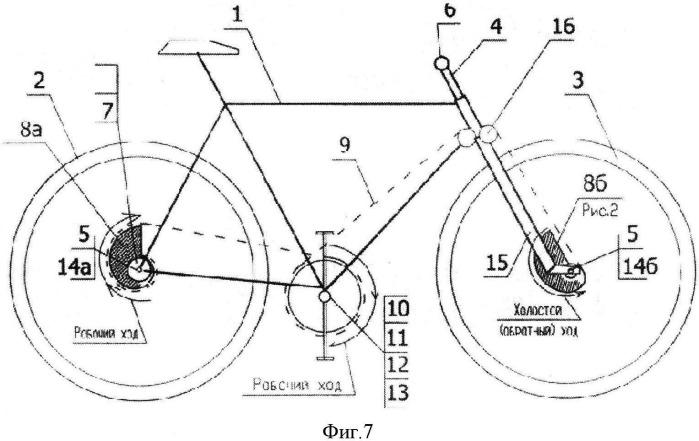 Привод велосипеда (варианты)