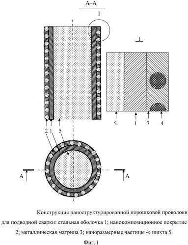 Наноструктурированная порошковая проволока для подводной сварки