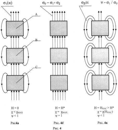 Устройство для исследования магнитного трения