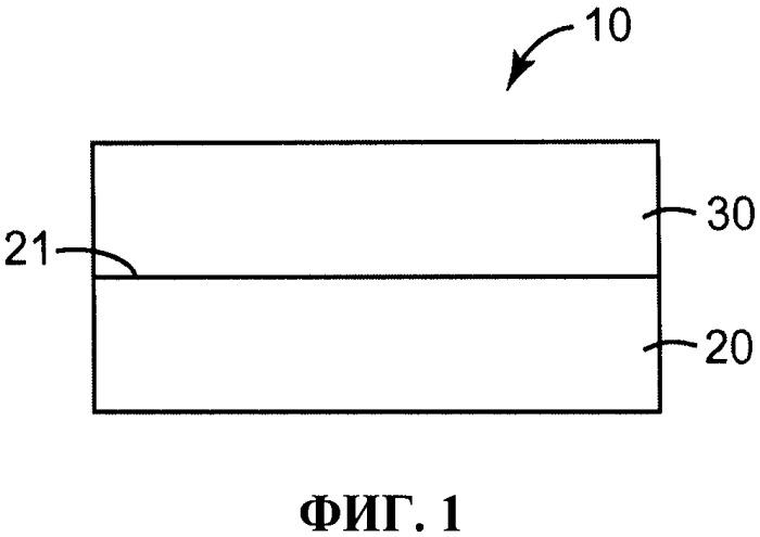 Антиадгезионные материалы на основе фторсиликоновой смеси