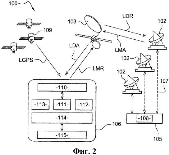 Телекоммуникационная сеть со спутником многоточечной направленной связи и центром управления, определяющим параметры передаваемого сигнала согласно координатам наземных терминалов