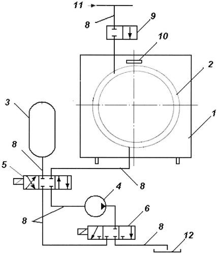 Стиральная машина с емкостью для жидкости