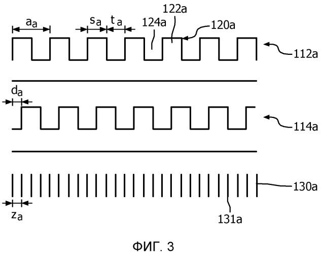 Дифракционная решетка для получения изображений методом фазового контраста