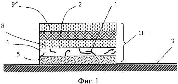 Печатный материал с защитой от подделки с термопереводным узором, специальная фольга для термопереноса и способ изготовления такого материала