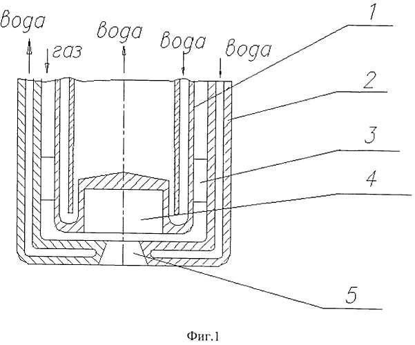 Электродуговой плазмотрон