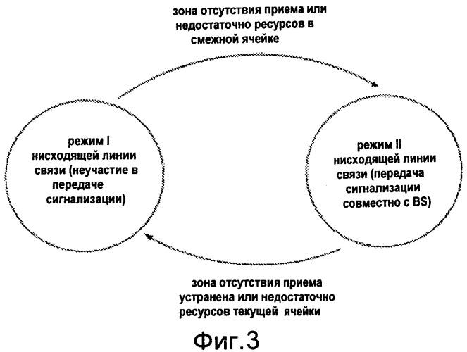 Способ, система, ретрансляционная станция и базовая станция для передачи данных в мобильной связи