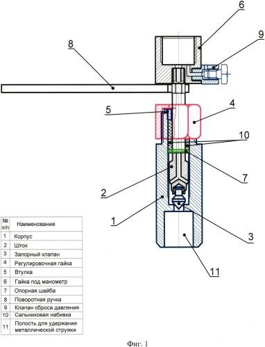 Фитинг манометрический с запорным механизмом