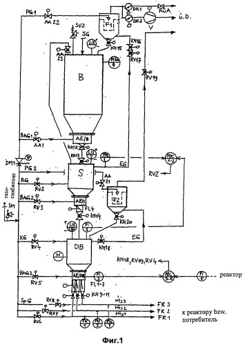 Дозатор, установка для транспортировки плотного потока и способ подачи пылевидного насыпного материала