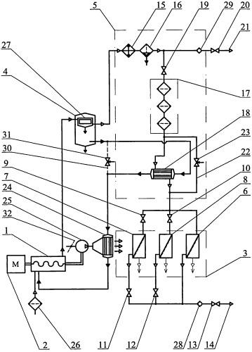 Азотная компрессорная станция