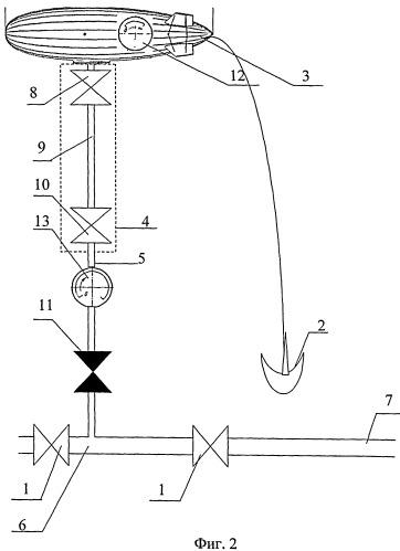 Способ опорожнения участка магистрального трубопровода от газа и устройство для его осуществления