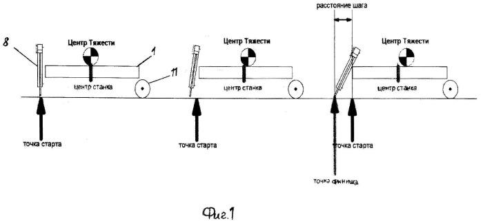 Способ преобразования направленного импульсного действия инерционных сил в последовательное шаговое перемещение грузового средства в заданном направлении и устройство для осуществления этого способа