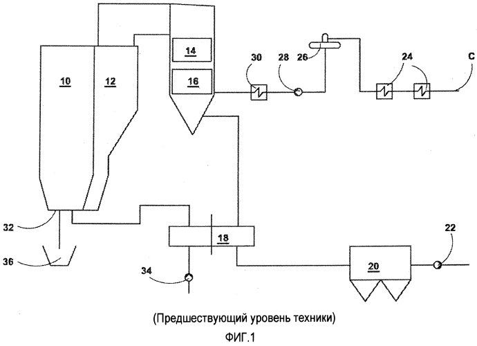 Способ и установка для рекуперации тепла из зольного остатка