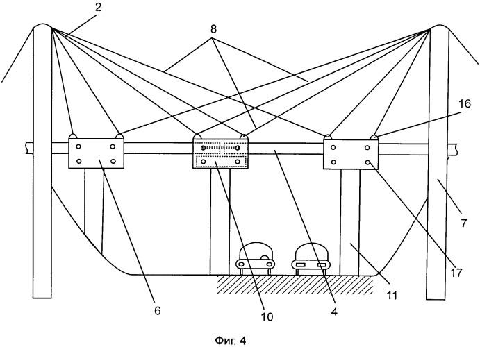 Способ уширения подмостового габарита с использованием вантовой системы
