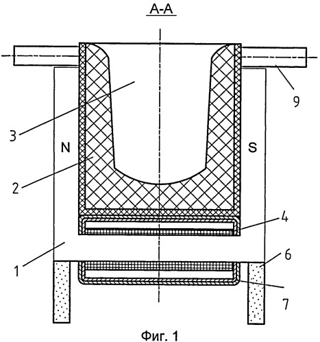 Электромагнитная индукционная тигельная плавильная печь с u-образным магнитопроводом и горизонтальным магнитным потоком