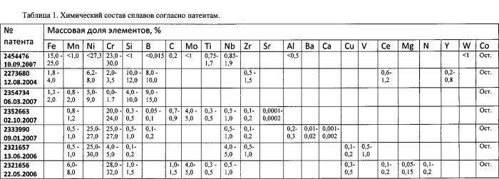 Композиционный сплав на основе co-tib2-bn