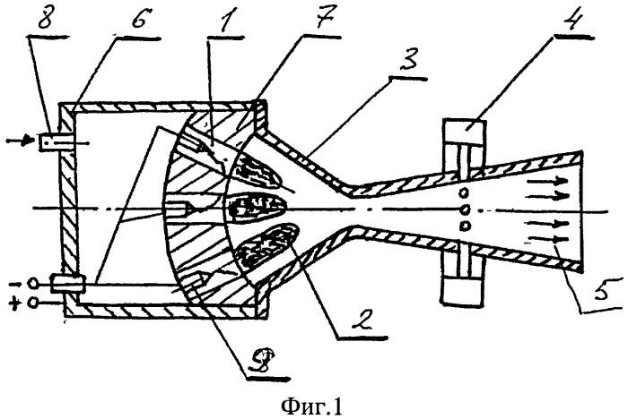 Способ получения высокоэнергетических потоков частиц и устройство для его осуществления