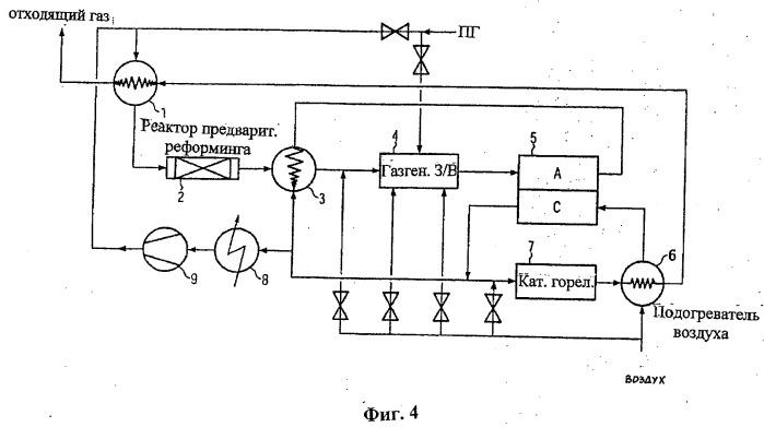 Газогенератор для конверсии топлива в обедненный кислородом газ и/или обогащенный водородом газ, его применение и способ конверсии топлива в обедненный кислородом газ и/или обогащенный водородом газ (его варианты)