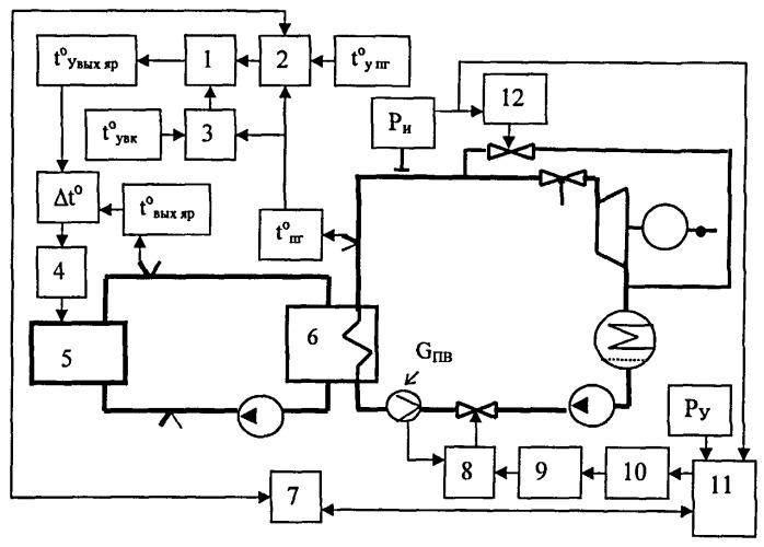 Способ управления энергетической установкой