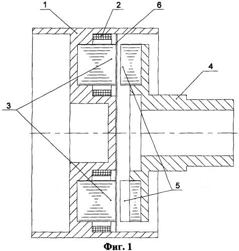 Индукторная машина с аксиальным магнитным потоком для жестких условий эксплуатации