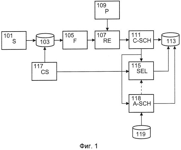 Адаптивное размещение вспомогательных медиаданных в рекомендательных системах
