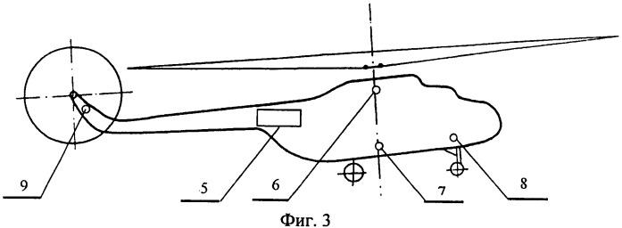 Способ уменьшения угла атаки несущего винта на предпосадочных маневрах одновинтового вертолета (варианты)