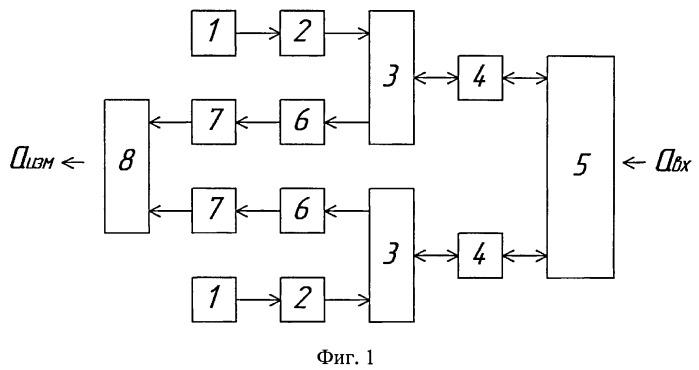 Волоконно-оптический преобразователь линейного ускорения на основе оптического туннельного эффекта