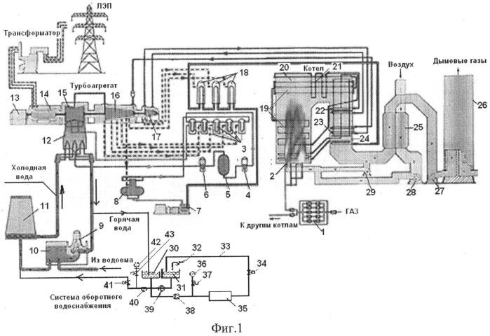 Конденсационная паротурбинная электростанция кочетова