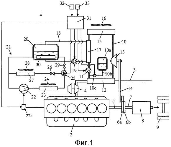 Устройство для преобразования тепловой энергии в механическую энергию в транспортном средстве