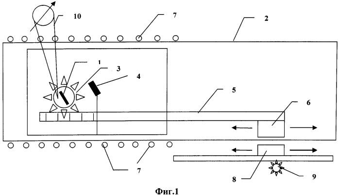 Способ одновременного формирования на двухсторонних диэлектрических подложках тонких пленок yba2cu3o7-x