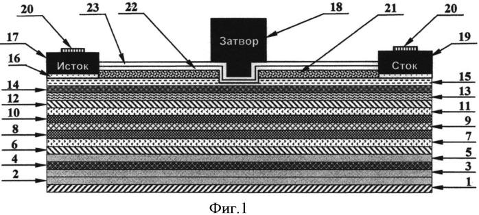 Модулированно-легированный полевой транзистор