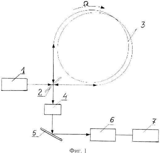Лазерный волоконно-оптический датчик угловой скорости с объемной фурье-голограммой