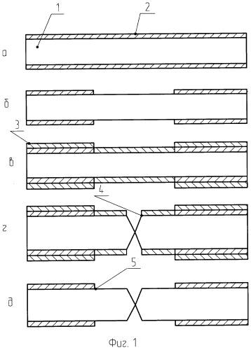 Способ изготовления глубокопрофилированных кремниевых структур