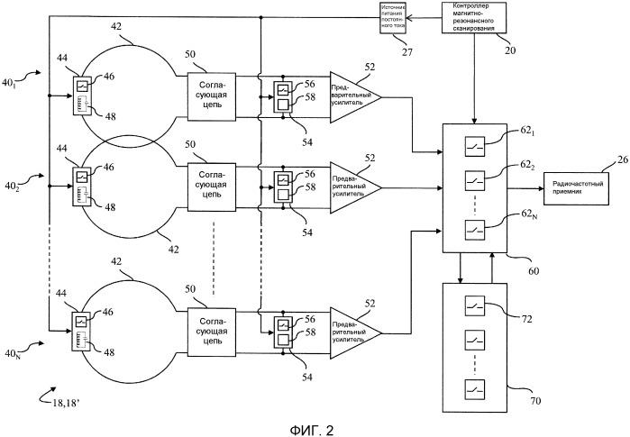 Использование мемисторных устройств для радиочастотных катушек при магнитно-резонансной томографии