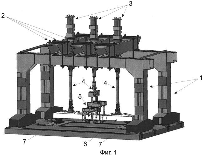 Стенд для испытания трехниточной шпалы на циклическую и статическую выносливость